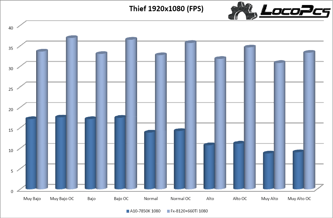 Thief 1920x1080